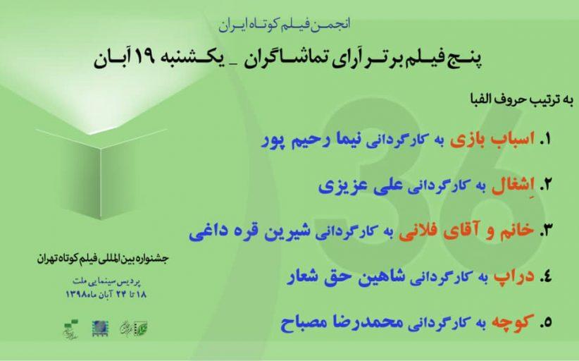 پنج فیلم برتر از نگاه تماشاگران در روز دوم جشنواره فیلم کوتاه تهران معرفی شد